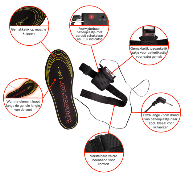 warmawear_insole_diagram